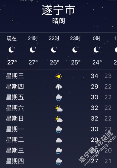 遂宁2月份天气预报15天+