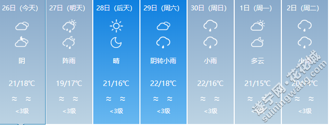 天气。.png