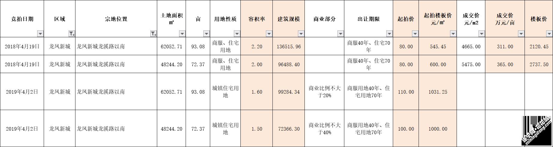 龙凤.png