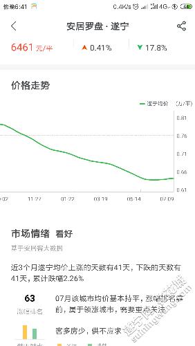 Screenshot_2019-07-09-18-41-16-398_com.anjuke.android.app.png