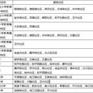 遂宁市城区小学一年级开始网上报名,要上城区小学的孩子家长们赶紧了